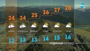 Прогноза за времето (19.09.2020 - сутрешна)
