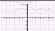 Worked example evaluating functions from graph Hindi _ Class 11 India _ Khan Academy