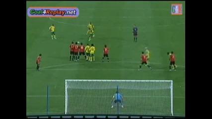 Spain vs South Africa 2 - 2