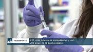 233 нови случаи на коронавирус у нас, 206 души са се ваксинирали