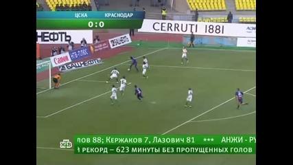 Краснодар 1-1 Цска Москва (всички голове)