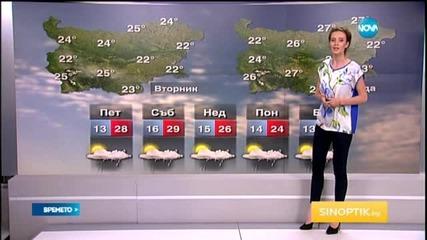 Прогноза за времето (15.05.2015 - обедна)