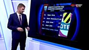 Логично ли бе равенството между Ботев и ЦСКА?