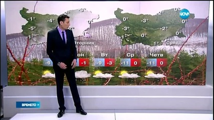Прогноза за времето (08.02.2015- сутрешна)