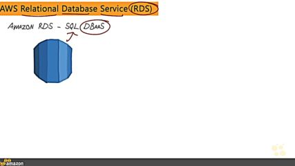 18. Aws Relational Database Service Rds