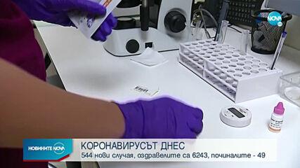 544 са новите случаи на коронавирус у нас