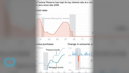 Federal Reserve's Stance Divided Over Interest Rates