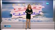 Прогноза за времето (30.01.2016 - обедна)