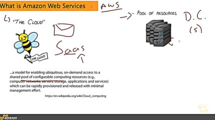 1. What is Amazon Web Services Aws