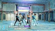 Most Viewed Kpop random Groups Music Videos In The First 24 Hours