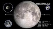 Лунните фази и либрация през 2014 година - Н А С А