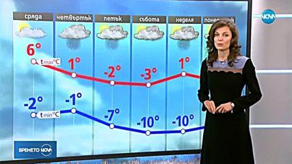 Прогноза за времето (01.01.2019 - централна емисия)