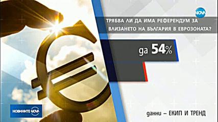 """""""Тренд"""": Половината българи са против въвеждането на еврото"""
