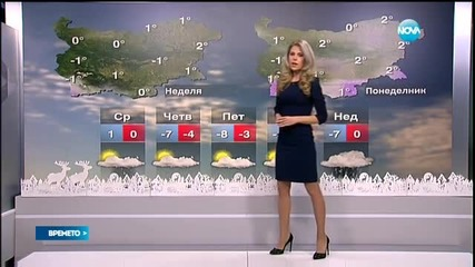 Прогноза за времето (29.12.2015 - централна)