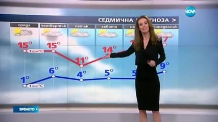 Прогноза за времето (01.11.2016 - централна емисия)