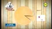 Ретро Седмица В Lidl 2016 Реклама
