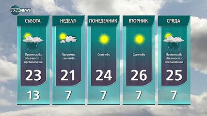 Прогноза за времето на NOVA NEWS (07.05.2021 - 14:00)