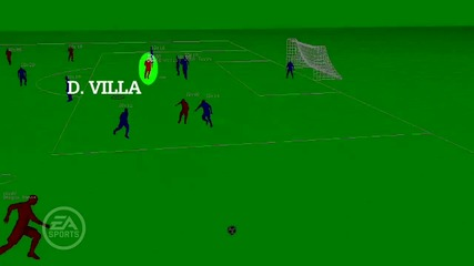 Fifa Manager 12 Aerial Threat Hd video game trailer - Pc