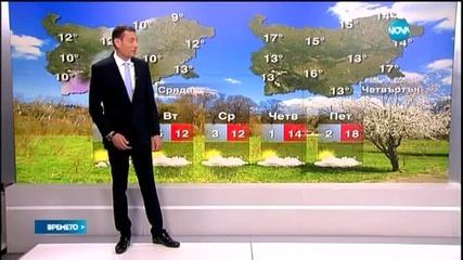 Прогноза за времето (19.04.2015 - централна)