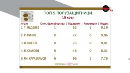 Топ 5 на полузащитниците след 15-ия кръг в Първа лига