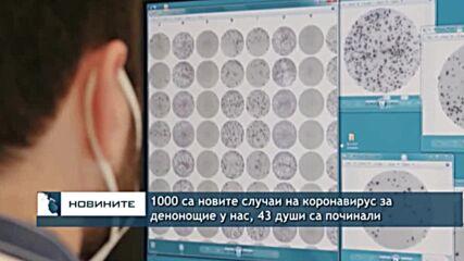 1000 са новите случаи на коронавирус за денонощие у нас, 43 души са починали