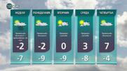 Прогноза за времето на NOVA NEWS (15.01.2021 - 21:00)