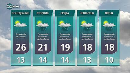 Прогноза за времето на NOVA NEWS (26.09.2021 – 13:00)