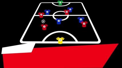 Атакуващи тактики за футбол на малки врати