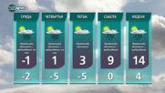 Прогноза за времето на NOVA NEWS (26.01.2021 - 10:00)