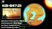 10те най-годни за обитаване извънземни светове