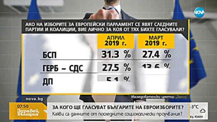 За кого ще гласуват българите на евроизборите?
