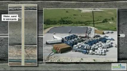 Шистов газ - какъв е процесът на добив?