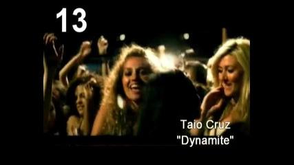 Топ 20 видеа за 2010