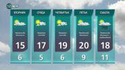 Прогноза за времето на NOVA NEWS (18.10.2021 – 14:00)