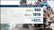 Омраза към бежанците и малцинствата в България