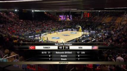 ВИДЕО: САЩ не прости и на Турция