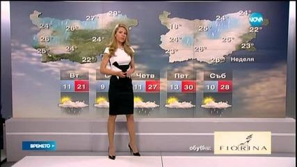Прогноза за времето (11.05.2015 - централна)
