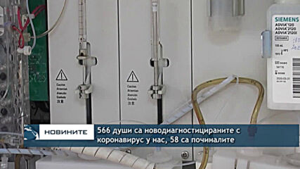 566 души са новодиагностицираните с коронавирус у нас, 58 са починалите