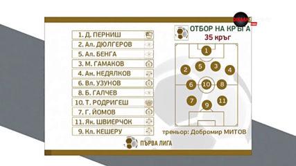 Отбор на 35-ия кръг в Първа лига