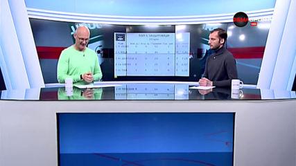 Лудогорец доминира сред най-добрите защитници в 21-ия кръг в efbet Лига