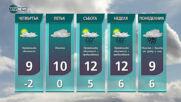 Прогноза за времето на NOVA NEWS (20.01.2021 - 17:00)
