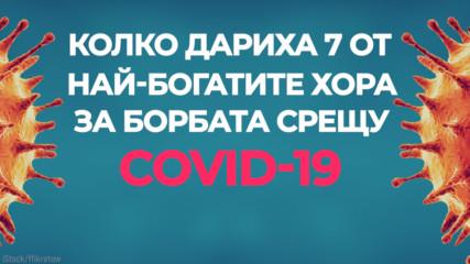 Колко дариха 7 от най-богатите хора в света за борбата срещу COVID-19