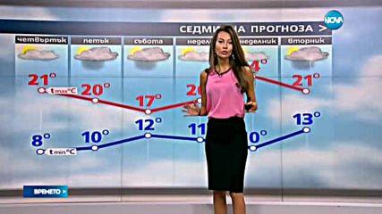 Прогноза за времето (18.05.2016 - централна)