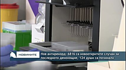 Нов антирекорд: 6816 са новооткритите случаи за последното денонощие, 124 души са починали