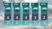 Прогноза за времето на NOVA NEWS (10.01.2021 - 14:00)