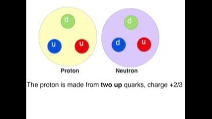 Quarks and leptons for beginners