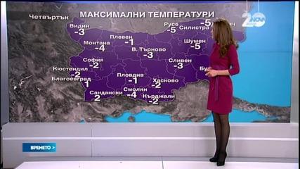 Прогноза за времето (08.01.2015 - сутрешна)