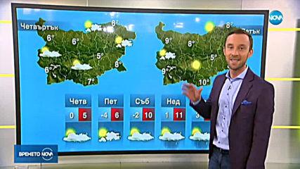 Прогноза за времето (22.01.2020 - сутрешна)