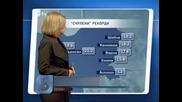 Рекордни минусови температури