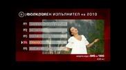 Годишни музикални награди на Тв Планета /фолклорен Изпълнител На 2010г./